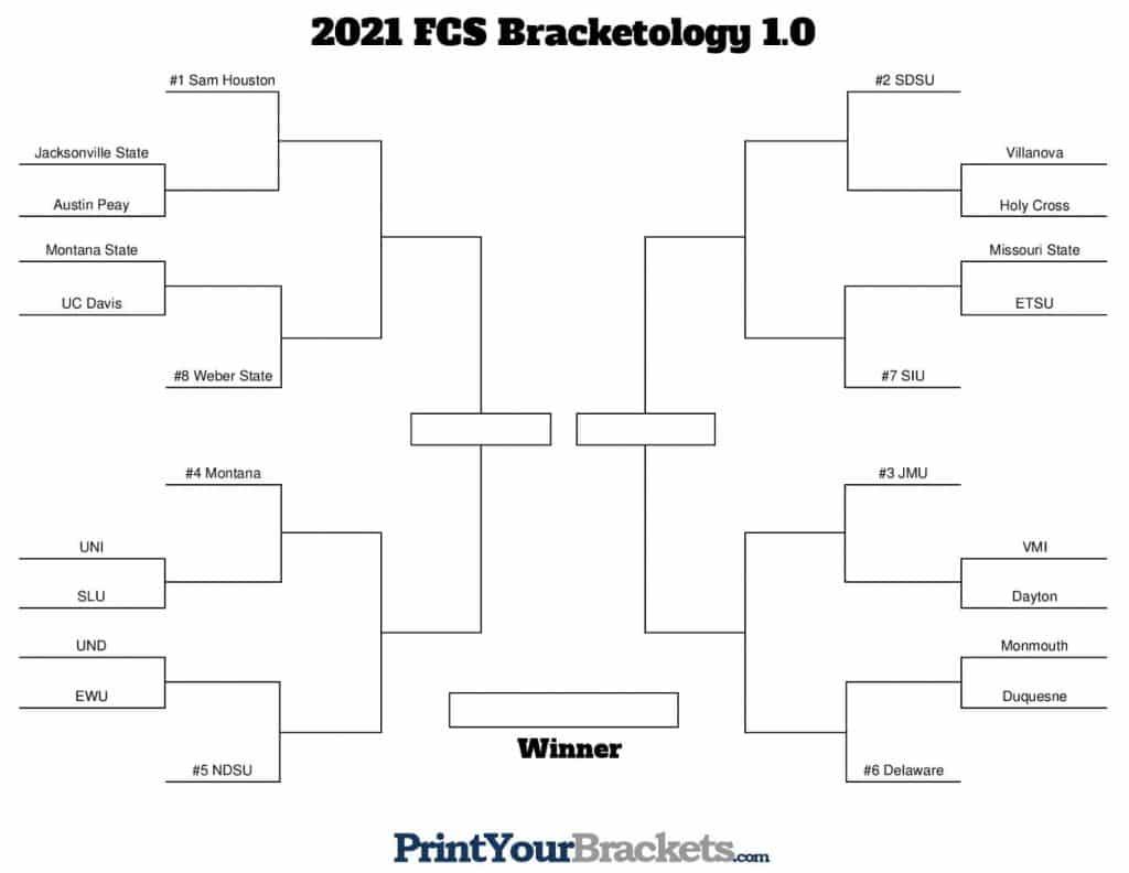 2021 FCS Bracketology 1.0 2021
