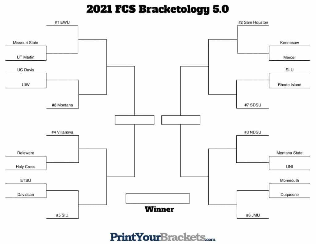 2021 FCS Bracketology 5.0